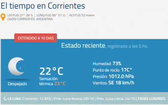 Corrientes, 00;45 Hs :weary: