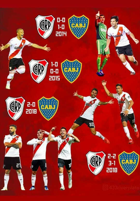 #River #Campeon #Libertadores2018