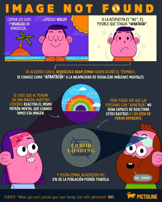 Memes, images and stories on the channel Ciencia